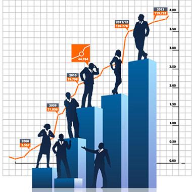التقييم وزيادة الموظفين